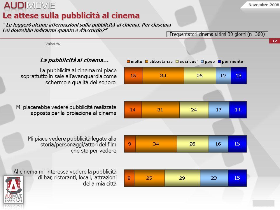 Novembre 2008 17 Le attese sulla pubblicità al cinema Le leggerò alcune affermazioni sulla pubblicità al cinema.