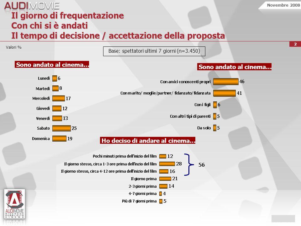 Novembre 2008 3 Valori % I 10 motivi di scelta del film e della sala Motivi di scelta del film Motivi di scelta della sala Base: spettatori ultimi 7 giorni (n=3.450)