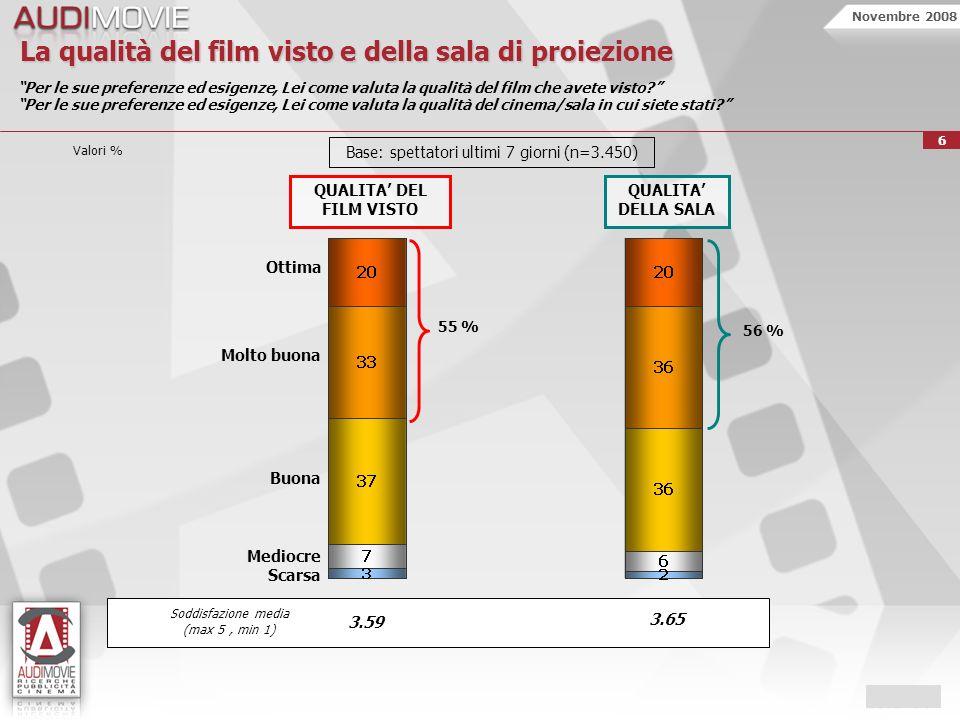 Novembre 2008 6 La qualità del film visto e della sala di proiezione Per le sue preferenze ed esigenze, Lei come valuta la qualità del film che avete visto.