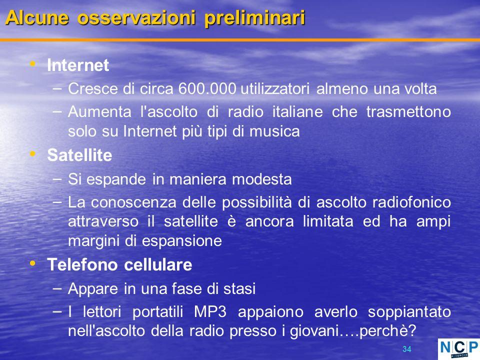 34 Alcune osservazioni preliminari Internet – Cresce di circa 600.000 utilizzatori almeno una volta – Aumenta l ascolto di radio italiane che trasmettono solo su Internet più tipi di musica Satellite – Si espande in maniera modesta – La conoscenza delle possibilità di ascolto radiofonico attraverso il satellite è ancora limitata ed ha ampi margini di espansione Telefono cellulare – Appare in una fase di stasi – I lettori portatili MP3 appaiono averlo soppiantato nell ascolto della radio presso i giovani….perchè