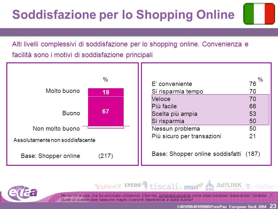 23 I:401098\40109880\Pres\Pan European Deck 2004 Soddisfazione per lo Shopping Online Molto buono Buono Non molto buono Assolutamente non soddisfacent