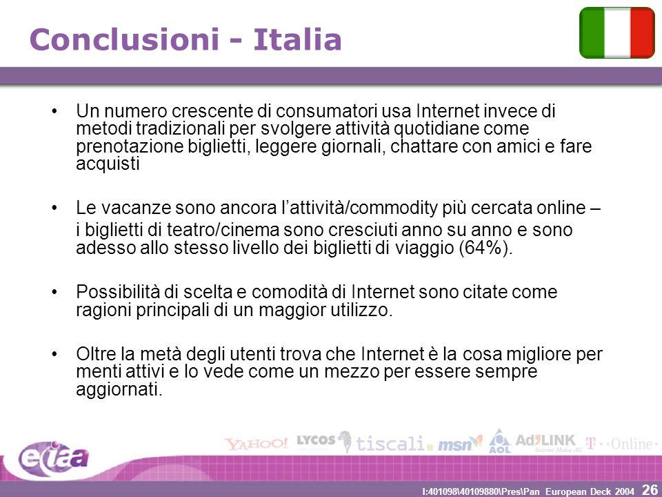 26 I:401098\40109880\Pres\Pan European Deck 2004 Conclusioni - Italia Un numero crescente di consumatori usa Internet invece di metodi tradizionali pe