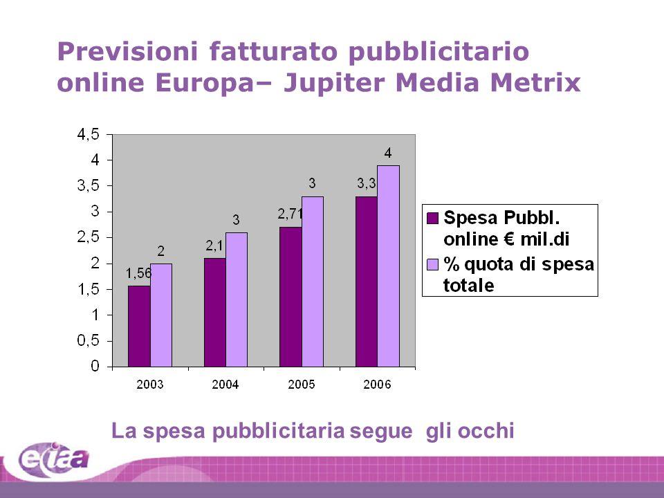 7 7 I:401098\40109880\Pres\Pan European Deck 2004 2002: 58.22m, 2003: 66.48m, 2004: 73.51m, 2005: 79.10m, 2006: 83.47m, 2007: 86.75m Previsione popolazione Europea online– Jupiter Media Metrix