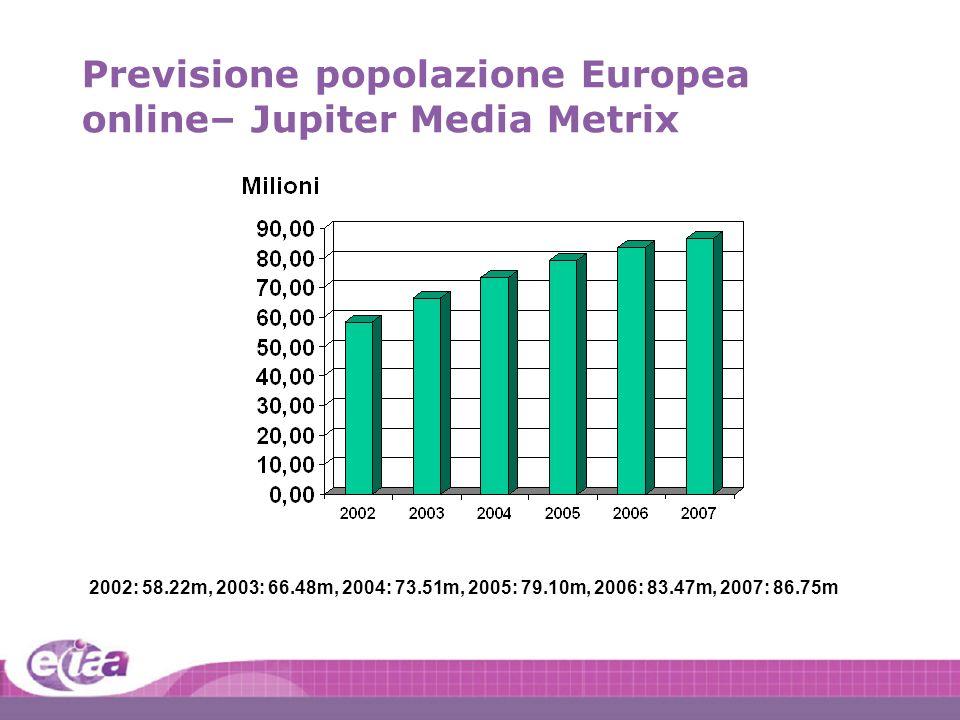 7 7 I:401098\40109880\Pres\Pan European Deck 2004 2002: 58.22m, 2003: 66.48m, 2004: 73.51m, 2005: 79.10m, 2006: 83.47m, 2007: 86.75m Previsione popola