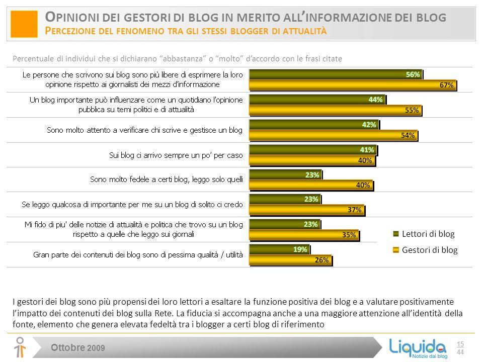 Ottobre 2009 15 44 O PINIONI DEI GESTORI DI BLOG IN MERITO ALL INFORMAZIONE DEI BLOG P ERCEZIONE DEL FENOMENO TRA GLI STESSI BLOGGER DI ATTUALITÀ I gestori dei blog sono più propensi dei loro lettori a esaltare la funzione positiva dei blog e a valutare positivamente limpatto dei contenuti dei blog sulla Rete.