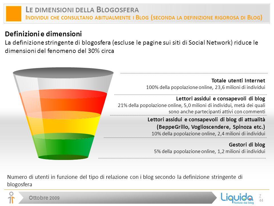 Ottobre 2009 7 44 L E DIMENSIONI DELLA B LOGOSFERA I NDIVIDUI CHE CONSULTANO ABITUALMENTE I B LOG ( SECONDA LA DEFINIZIONE RIGOROSA DI B LOG ) Totale utenti Internet 100% della popolazione online, 23,6 milioni di individui Lettori assidui e consapevoli di blog 21% della popolazione online, 5,0 milioni di individui, metà dei quali sono anche partecipanti attivi con commenti Gestori di blog 5% della popolazione online, 1,2 milioni di individui Definizioni e dimensioni La definizione stringente di blogosfera (escluse le pagine sui siti di Social Network) riduce le dimensioni del fenomeno del 30% circa Numero di utenti in funzione del tipo di relazione con i blog secondo la definizione stringente di blogosfera Lettori assidui e consapevoli di blog di attualità (BeppeGrillo, Voglioscendere, Spinoza etc.) 10% della popolazione online, 2,4 milioni di individui