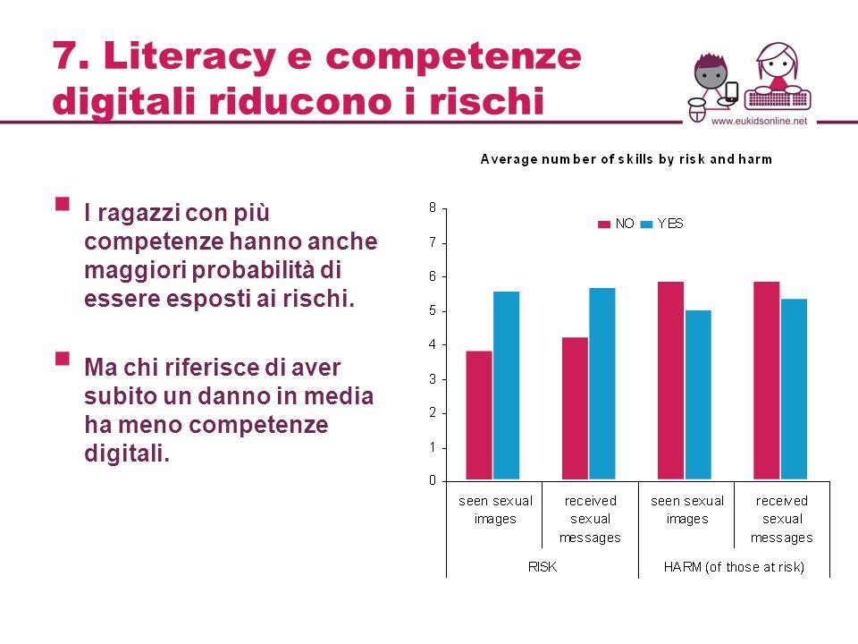7. Literacy e competenze digitali riducono i rischi I ragazzi con più competenze hanno anche maggiori probabilità di essere esposti ai rischi. Ma chi