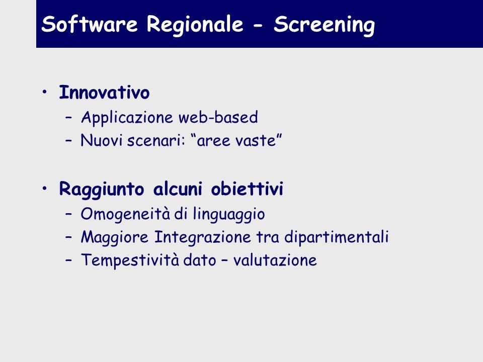 Software Regionale - Screening Innovativo –Applicazione web-based –Nuovi scenari: aree vaste Raggiunto alcuni obiettivi –Omogeneità di linguaggio –Mag