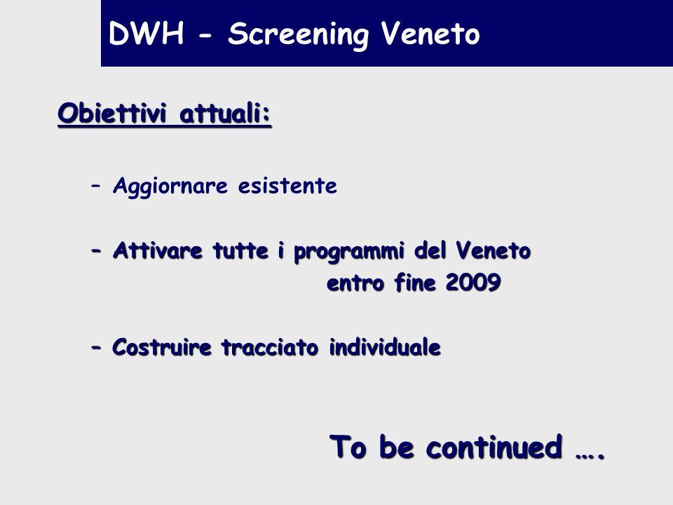 DWH - Screening Veneto Obiettivi attuali: –Aggiornare esistente –Attivare tutte i programmi del Veneto entro fine 2009 –Costruire tracciato individual