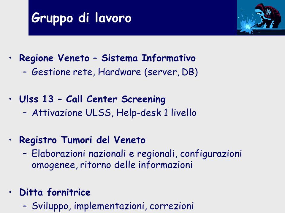 Gruppo di lavoro Regione Veneto – Sistema Informativo –Gestione rete, Hardware (server, DB) Ulss 13 – Call Center Screening –Attivazione ULSS, Help-de