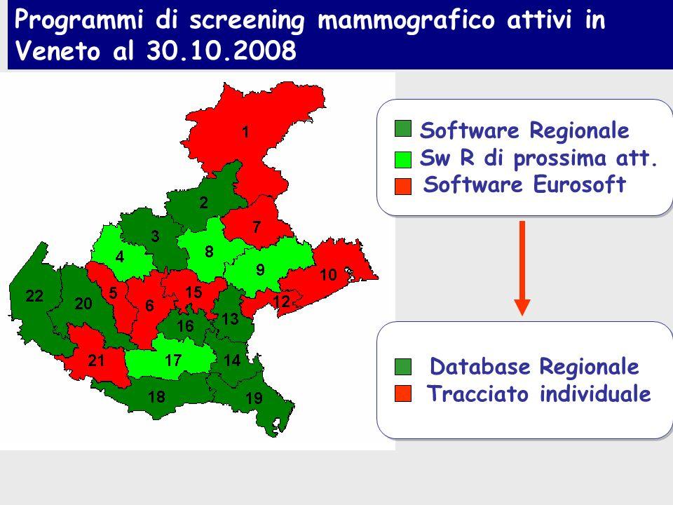 Programmi di screening mammografico attivi in Veneto al 30.10.2008 Software Regionale Sw R di prossima att. Software Eurosoft Software Regionale Sw R