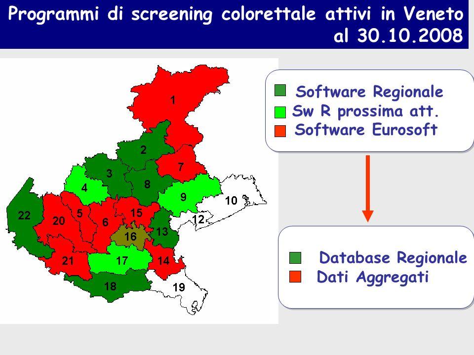 Programmi di screening citologico attivi in Veneto al 30.10.2008 Software Regionale Sw R prossima att.