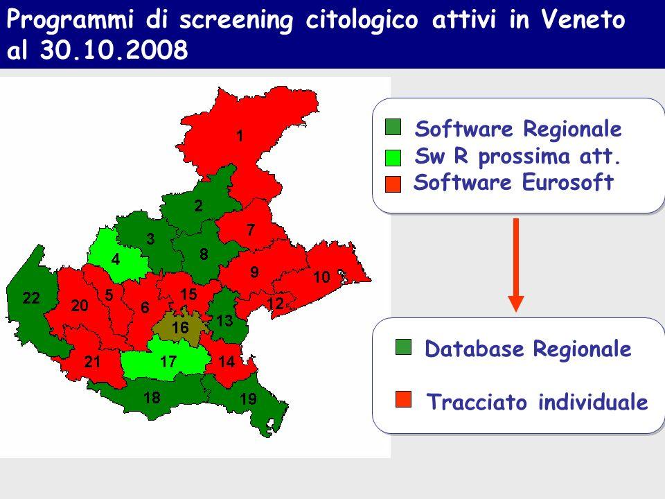 Programmi di screening citologico attivi in Veneto al 30.10.2008 Software Regionale Sw R prossima att. Software Eurosoft Software Regionale Sw R pross
