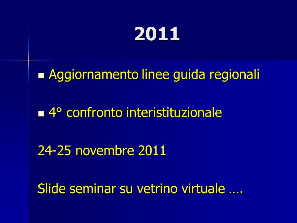 2011 Aggiornamento linee guida regionali Aggiornamento linee guida regionali 4° confronto interistituzionale 4° confronto interistituzionale 24-25 novembre 2011 Slide seminar su vetrino virtuale ….