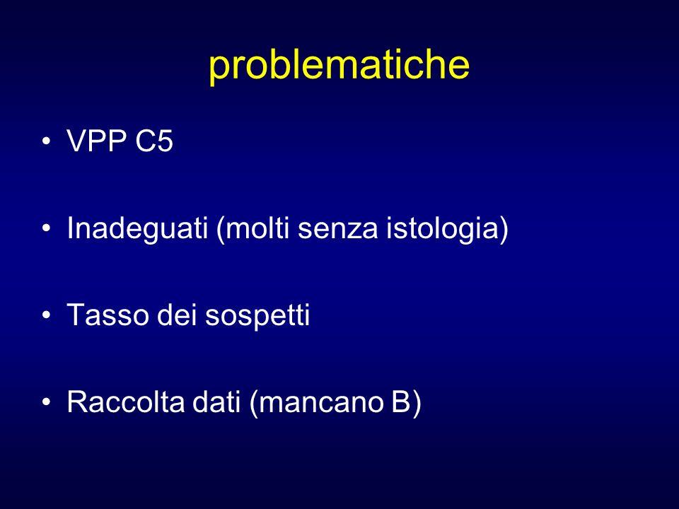 problematiche VPP C5 Inadeguati (molti senza istologia) Tasso dei sospetti Raccolta dati (mancano B)