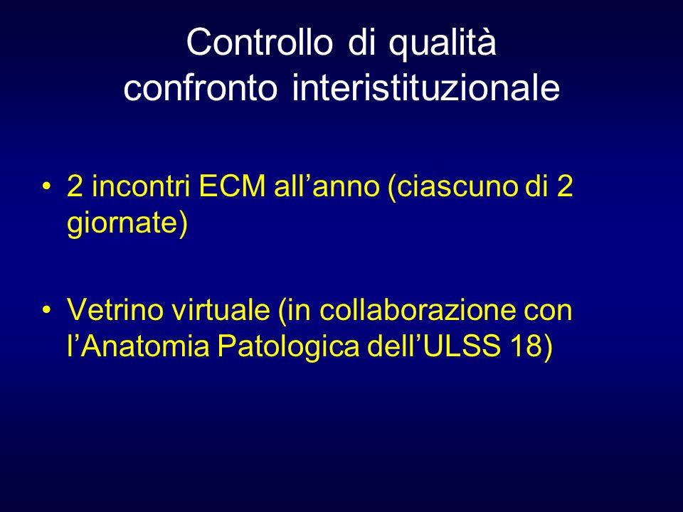 Controllo di qualità confronto interistituzionale 2 incontri ECM allanno (ciascuno di 2 giornate) Vetrino virtuale (in collaborazione con lAnatomia Pa