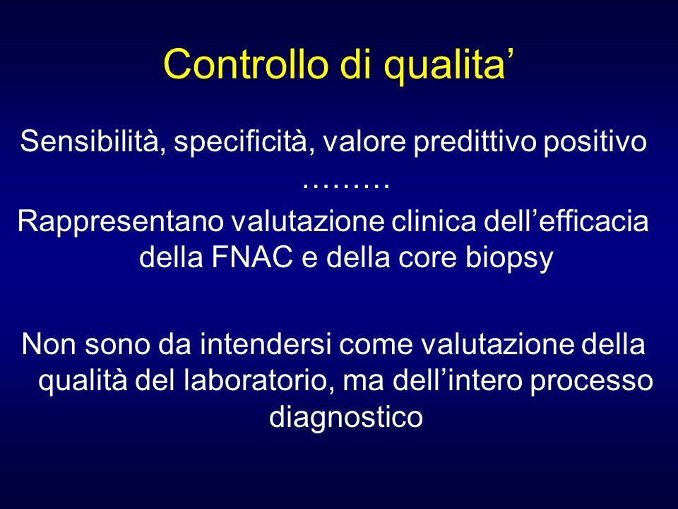 Controllo di qualita Sensibilità, specificità, valore predittivo positivo ……… Rappresentano valutazione clinica dellefficacia della FNAC e della core