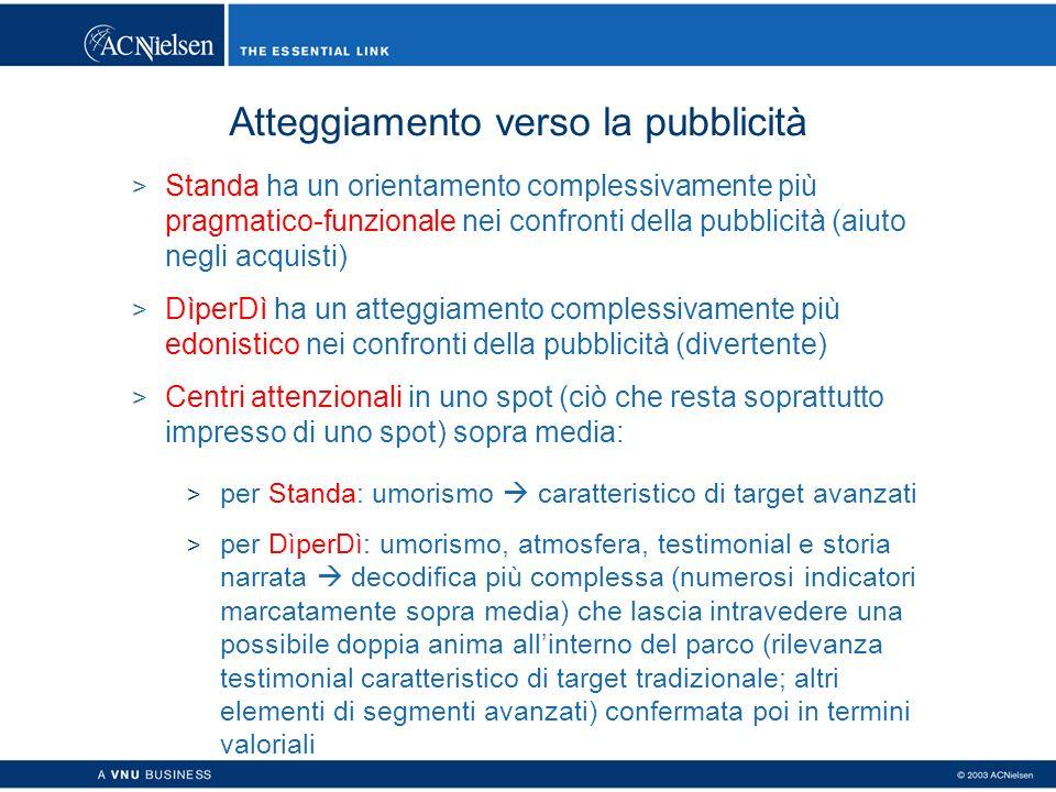 > Standa ha un orientamento complessivamente più pragmatico-funzionale nei confronti della pubblicità (aiuto negli acquisti) > DìperDì ha un atteggiam