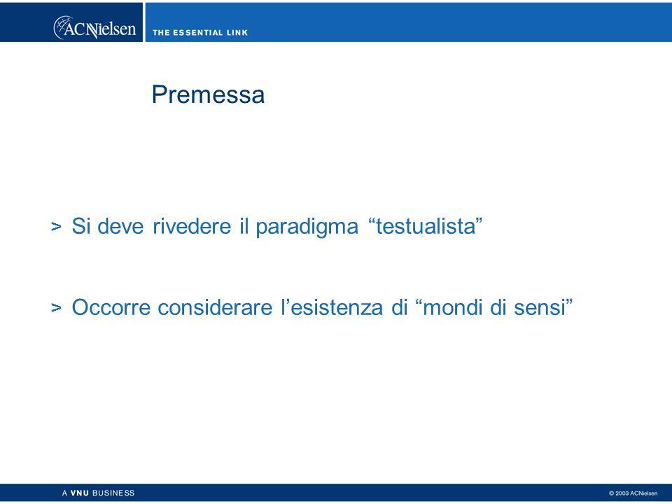 Premessa > Si deve rivedere il paradigma testualista > Occorre considerare lesistenza di mondi di sensi