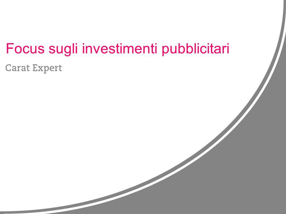 Focus sugli investimenti pubblicitari