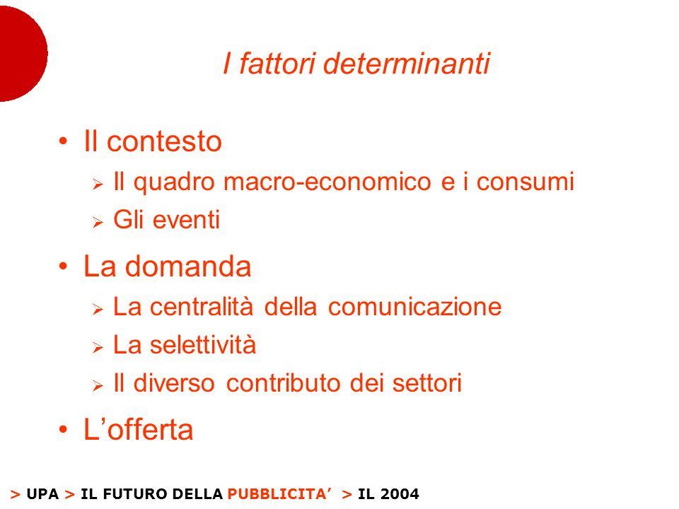 > UPA > IL FUTURO DELLA PUBBLICITA> IL 2004 I fattori determinanti Il contesto Il quadro macro-economico e i consumi Gli eventi La domanda La centralità della comunicazione La selettività Il diverso contributo dei settori Lofferta