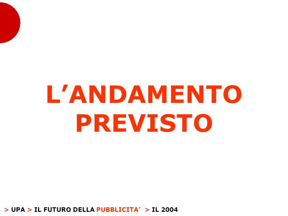 > UPA > IL FUTURO DELLA PUBBLICITA LANDAMENTO PREVISTO > IL 2004