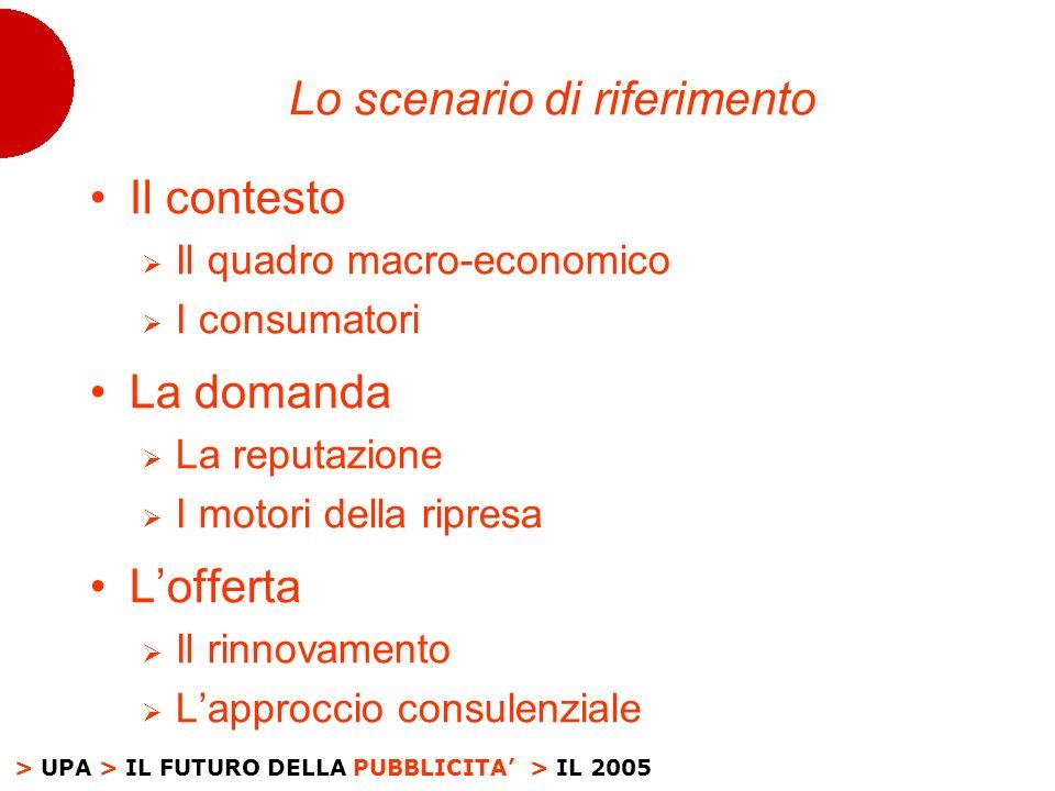 > UPA > IL FUTURO DELLA PUBBLICITA> IL 2005 Lo scenario di riferimento Il contesto Il quadro macro-economico I consumatori La domanda La reputazione I motori della ripresa Lofferta Il rinnovamento Lapproccio consulenziale
