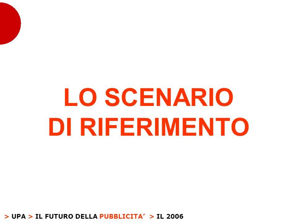> UPA > IL FUTURO DELLA PUBBLICITA LO SCENARIO DI RIFERIMENTO > IL 2006
