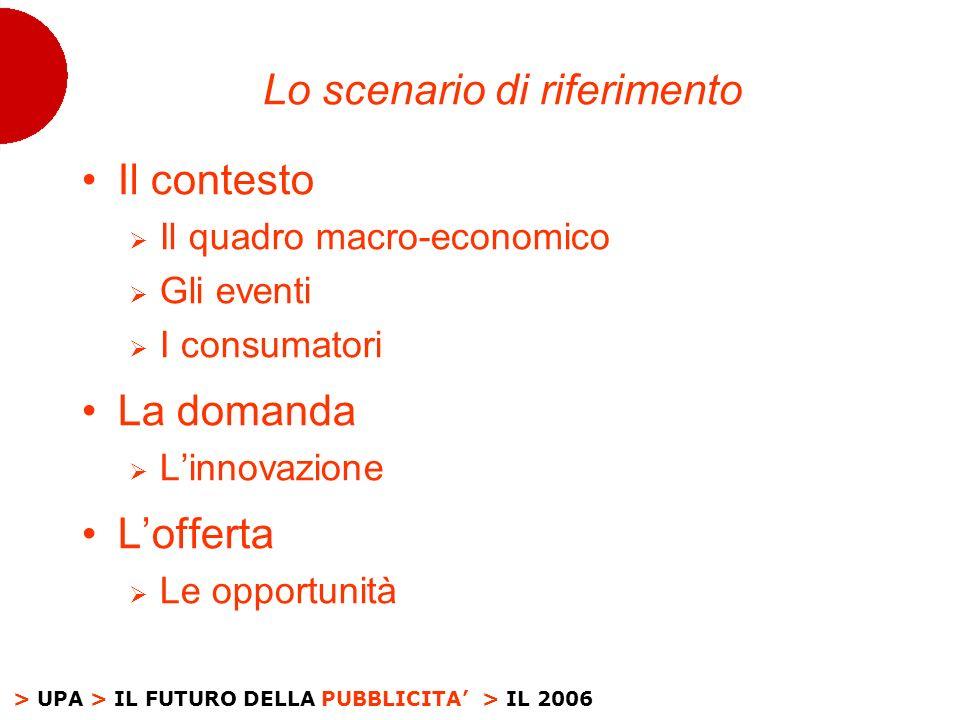 > UPA > IL FUTURO DELLA PUBBLICITA> IL 2006 Lo scenario di riferimento Il contesto Il quadro macro-economico Gli eventi I consumatori La domanda Linnovazione Lofferta Le opportunità