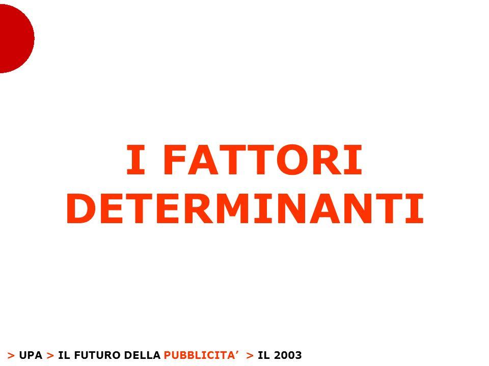 > UPA > IL FUTURO DELLA PUBBLICITA I FATTORI DETERMINANTI > IL 2003