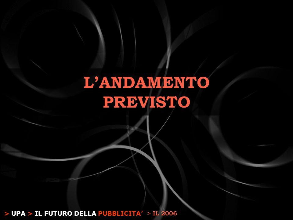 > UPA > IL FUTURO DELLA PUBBLICITA LANDAMENTO PREVISTO > IL 2006