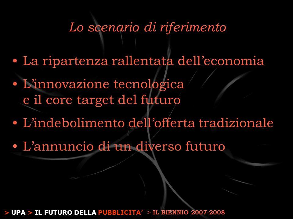 > UPA > IL FUTURO DELLA PUBBLICITA Lo scenario di riferimento La ripartenza rallentata delleconomia Linnovazione tecnologica e il core target del futuro Lindebolimento dellofferta tradizionale Lannuncio di un diverso futuro > IL BIENNIO 2007-2008