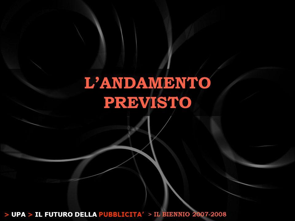 > UPA > IL FUTURO DELLA PUBBLICITA LANDAMENTO PREVISTO > IL BIENNIO 2007-2008