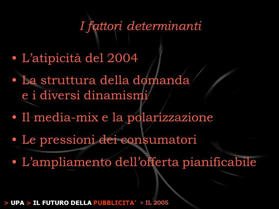 > UPA > IL FUTURO DELLA PUBBLICITA I fattori determinanti Latipicità del 2004 La struttura della domanda e i diversi dinamismi Il media-mix e la polar