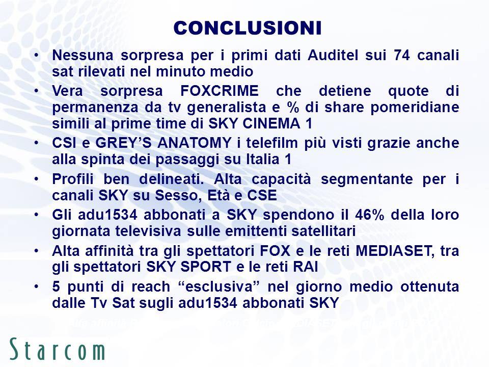 CONCLUSIONI Alta affinità RAI con gli spettatori Calcio, MEDIASET con gli utenti FOX Nessuna sorpresa per i primi dati Auditel sui 74 canali sat rilev