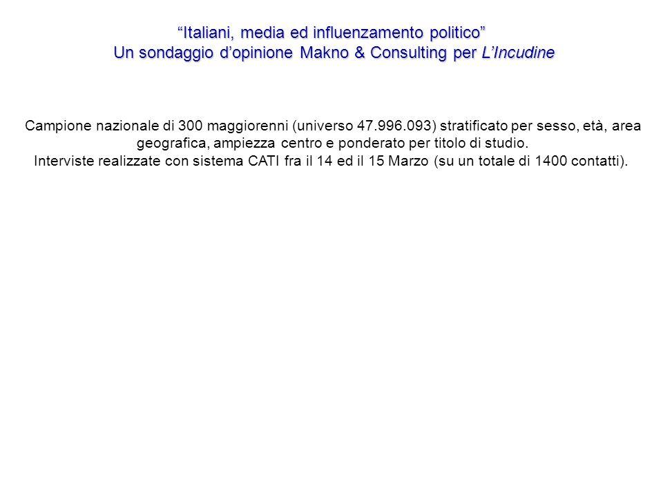 Italiani, media ed influenzamento politico Un sondaggio dopinione Makno & Consulting per LIncudine Un sondaggio dopinione Makno & Consulting per LIncu