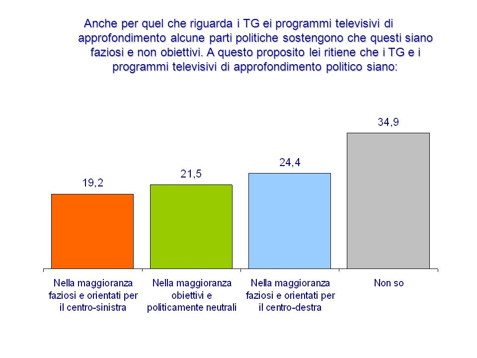 Anche per quel che riguarda i TG ei programmi televisivi di approfondimento alcune parti politiche sostengono che questi siano approfondimento alcune