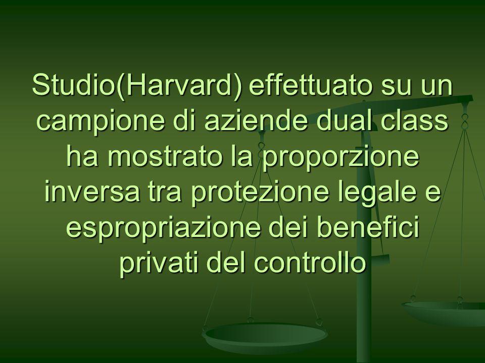 Studio(Harvard) effettuato su un campione di aziende dual class ha mostrato la proporzione inversa tra protezione legale e espropriazione dei benefici privati del controllo