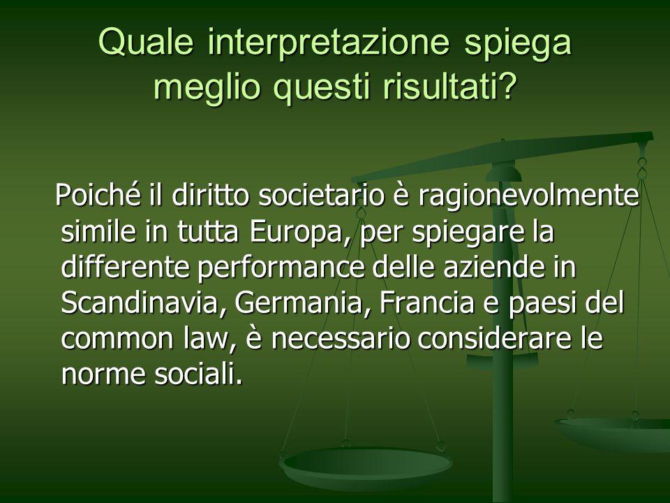Quale interpretazione spiega meglio questi risultati? Poiché il diritto societario è ragionevolmente simile in tutta Europa, per spiegare la different