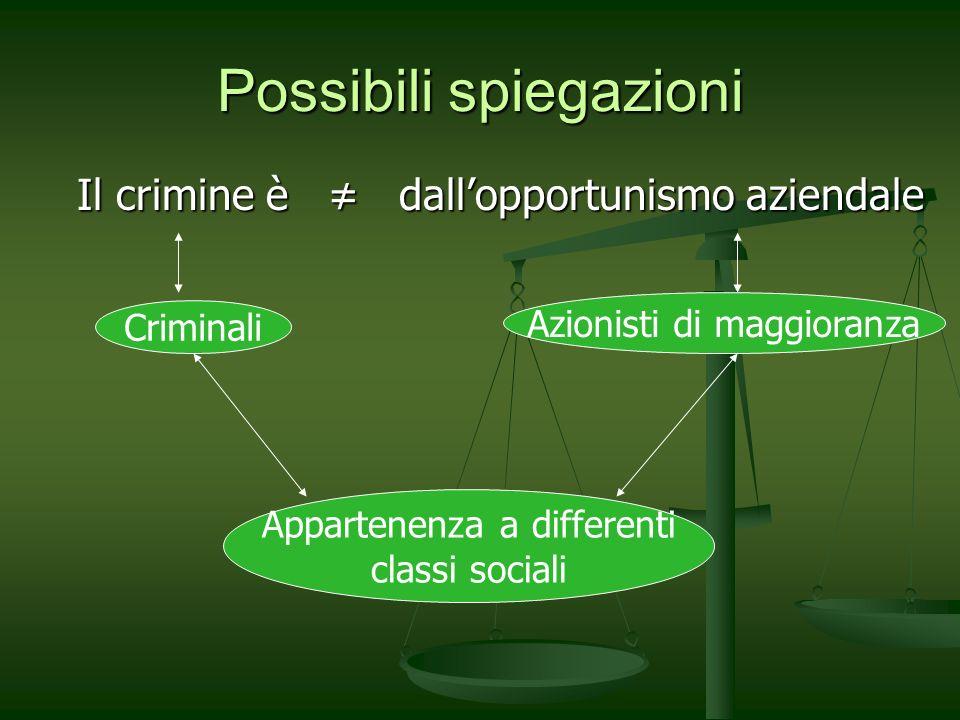 Possibili spiegazioni Il crimine è dallopportunismo aziendale Il crimine è dallopportunismo aziendale Criminali Azionisti di maggioranza Appartenenza a differenti classi sociali