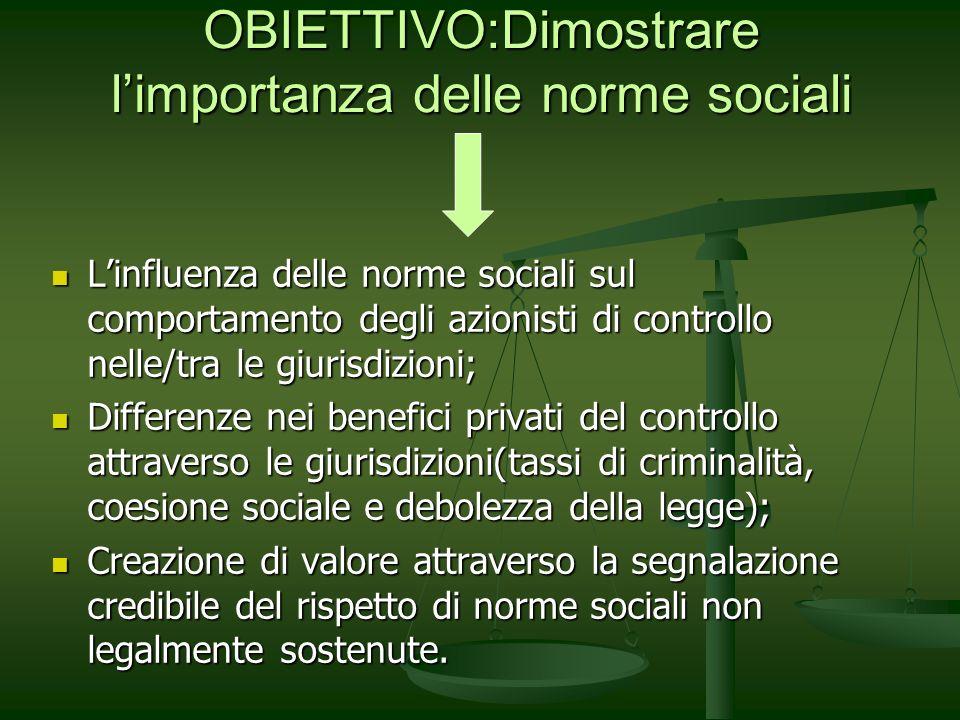 OBIETTIVO:Dimostrare limportanza delle norme sociali Linfluenza delle norme sociali sul comportamento degli azionisti di controllo nelle/tra le giuris