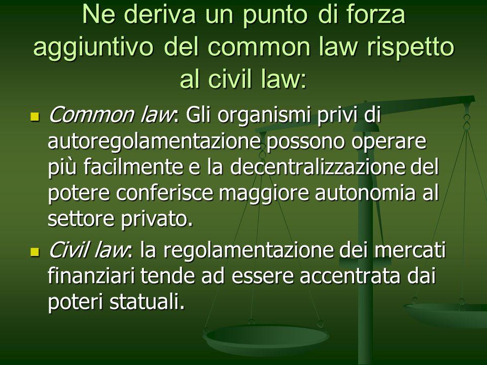 Ne deriva un punto di forza aggiuntivo del common law rispetto al civil law: Common law: Gli organismi privi di autoregolamentazione possono operare più facilmente e la decentralizzazione del potere conferisce maggiore autonomia al settore privato.