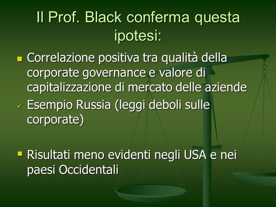 Il Prof. Black conferma questa ipotesi: Correlazione positiva tra qualità della corporate governance e valore di capitalizzazione di mercato delle azi