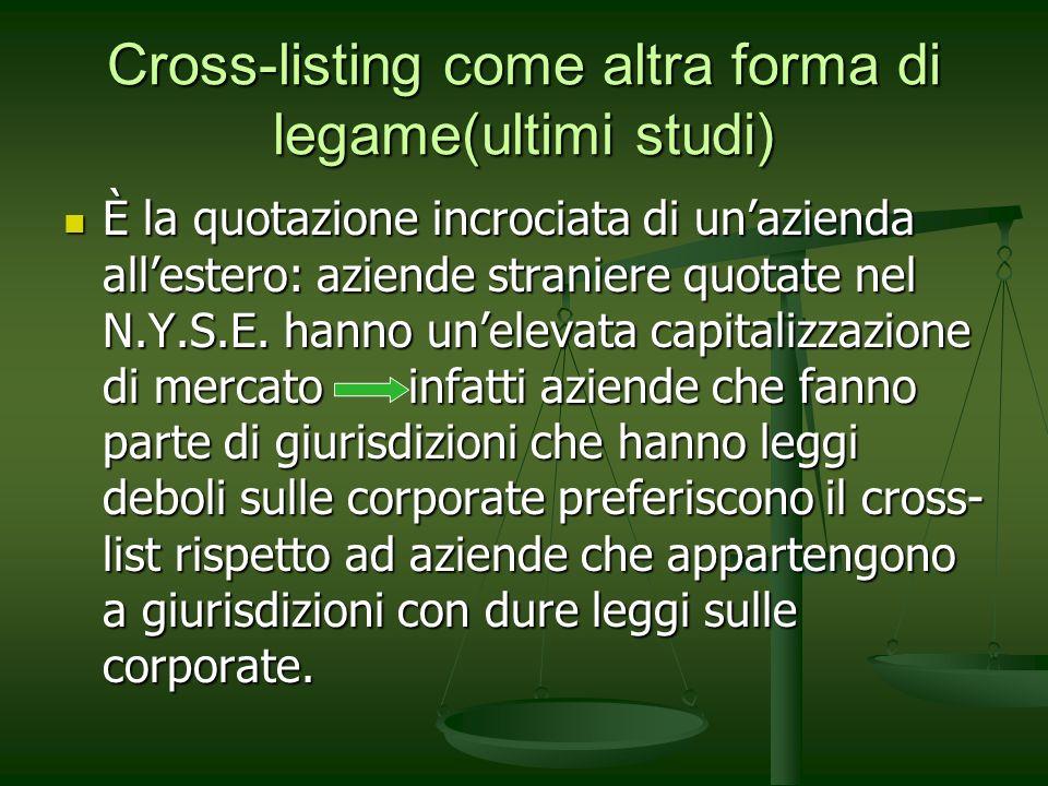 Cross-listing come altra forma di legame(ultimi studi) È la quotazione incrociata di unazienda allestero: aziende straniere quotate nel N.Y.S.E.