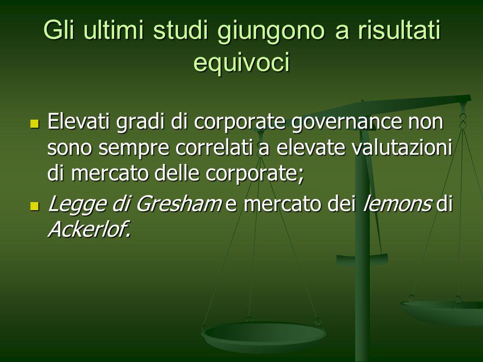Gli ultimi studi giungono a risultati equivoci Elevati gradi di corporate governance non sono sempre correlati a elevate valutazioni di mercato delle