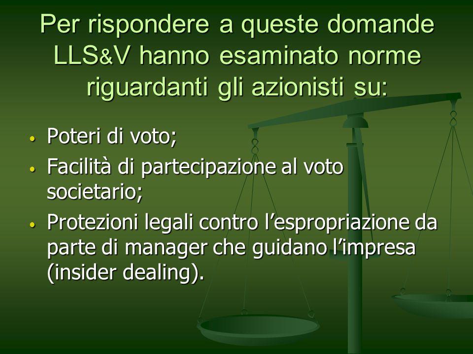 Per rispondere a queste domande LLS & V hanno esaminato norme riguardanti gli azionisti su: Poteri di voto; Poteri di voto; Facilità di partecipazione al voto societario; Facilità di partecipazione al voto societario; Protezioni legali contro lespropriazione da parte di manager che guidano limpresa (insider dealing).