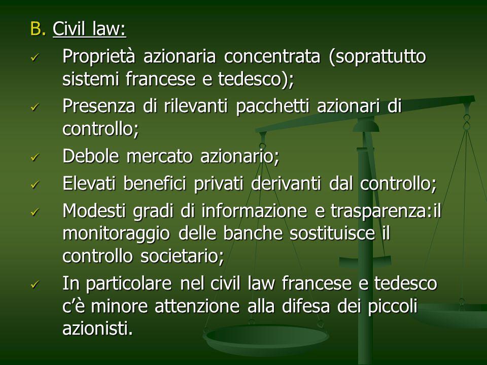 B. Civil law: Proprietà azionaria concentrata (soprattutto sistemi francese e tedesco); Proprietà azionaria concentrata (soprattutto sistemi francese