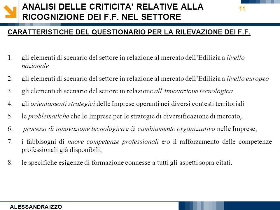Carmen Cirulli 11 CARATTERISTICHE DEL QUESTIONARIO PER LA RILEVAZIONE DEI F.F. 1.gli elementi di scenario del settore in relazione al mercato dellEdil