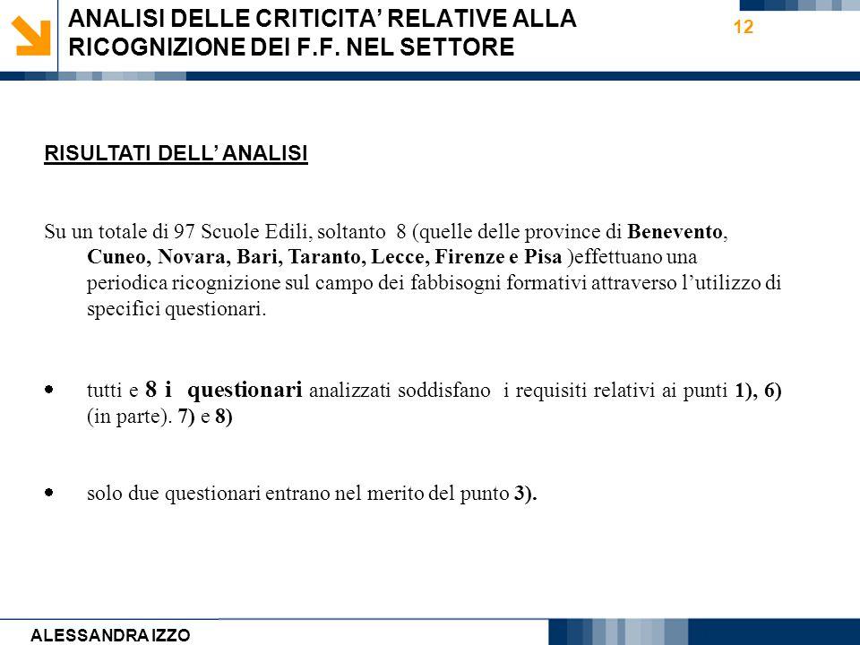 Carmen Cirulli 12 ANALISI DELLE CRITICITA RELATIVE ALLA RICOGNIZIONE DEI F.F. NEL SETTORE RISULTATI DELL ANALISI Su un totale di 97 Scuole Edili, solt