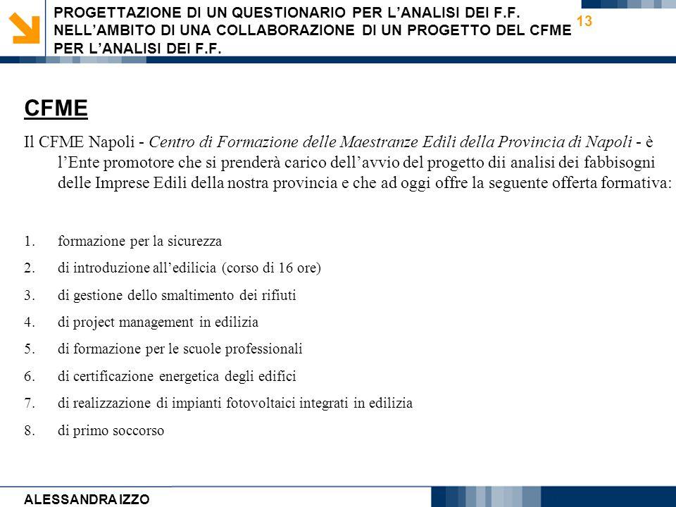 Carmen Cirulli 13 PROGETTAZIONE DI UN QUESTIONARIO PER LANALISI DEI F.F. NELLAMBITO DI UNA COLLABORAZIONE DI UN PROGETTO DEL CFME PER LANALISI DEI F.F